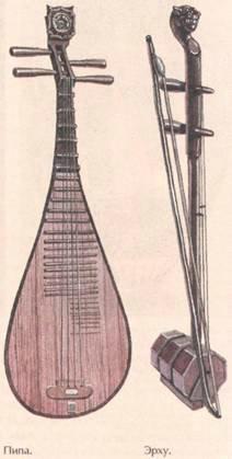 древнего картинки музыка китая